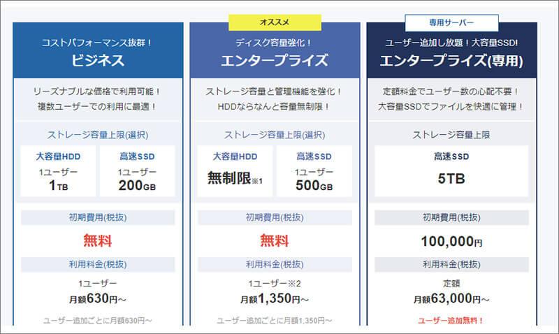 エックスドライブ価格表